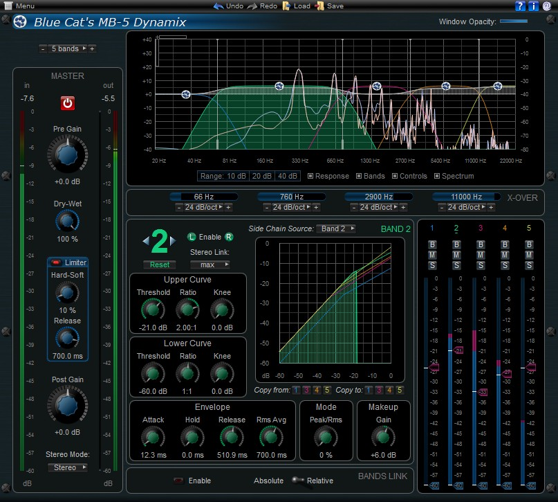 Blue Cat S Oscilloscope Multi Review