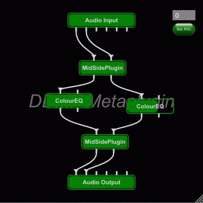 ddmf metaplugin sale