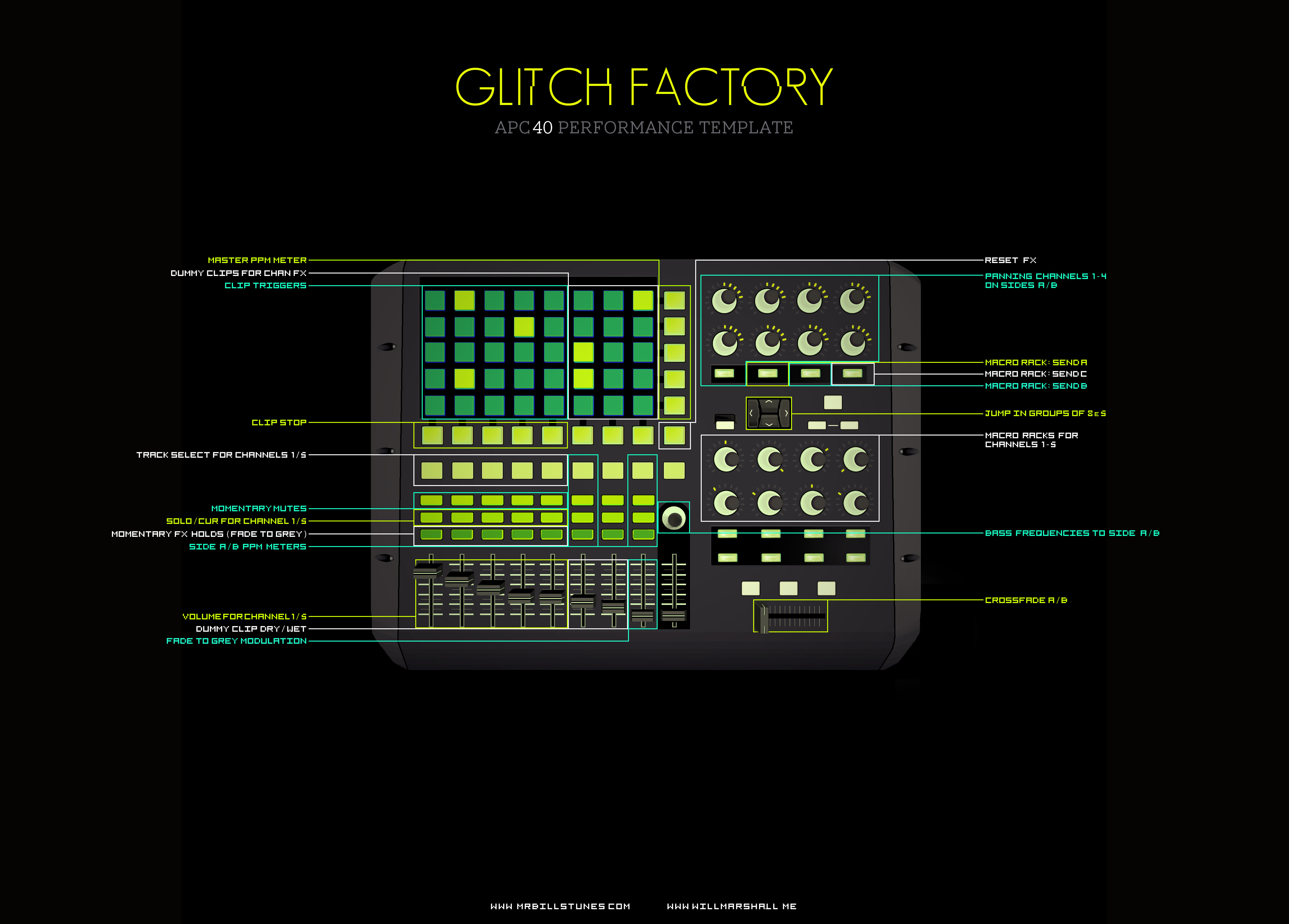 Glitch Factory APC40 Performance Template by Bill and Will Marshall