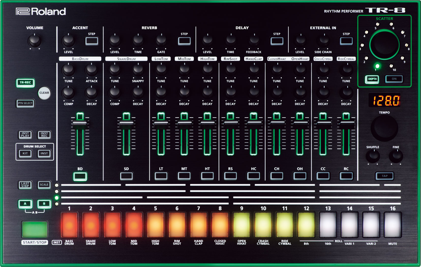 Roland Aira Tr 8 Tb 3 Vt 1 Amp System 1 Unveiled