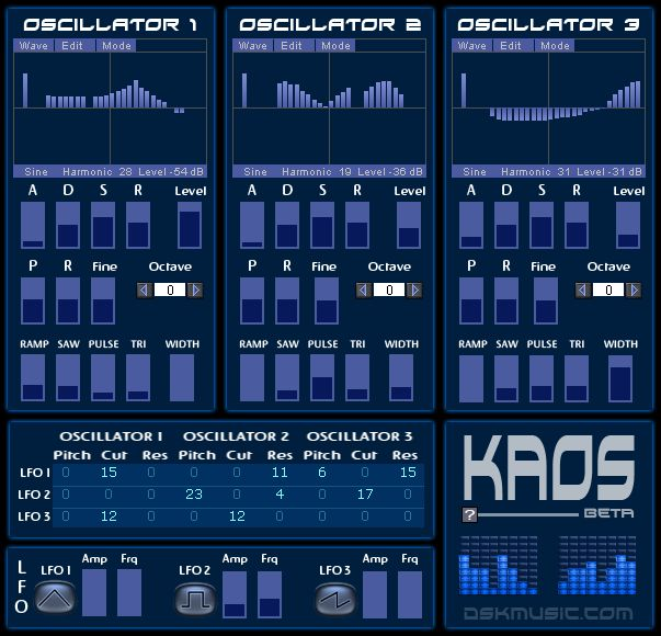 DSK Music has released a beta of KaoS , a freeware experimental ...