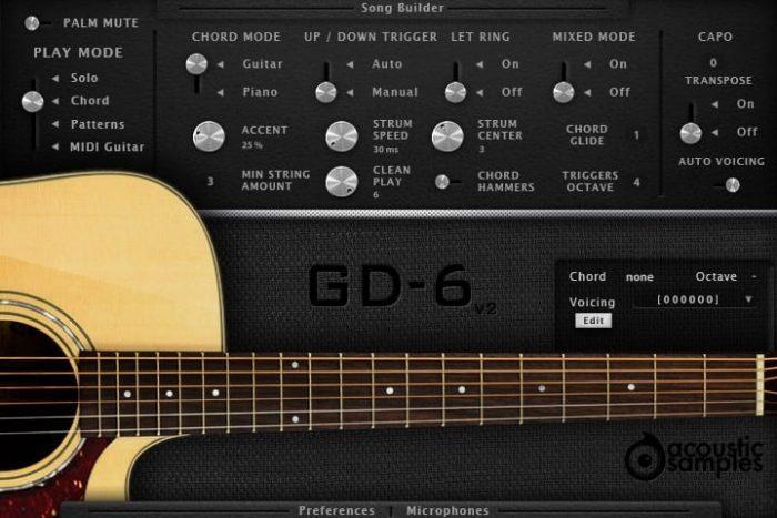Acoustic Samples GD-6 Acoustic Guitar