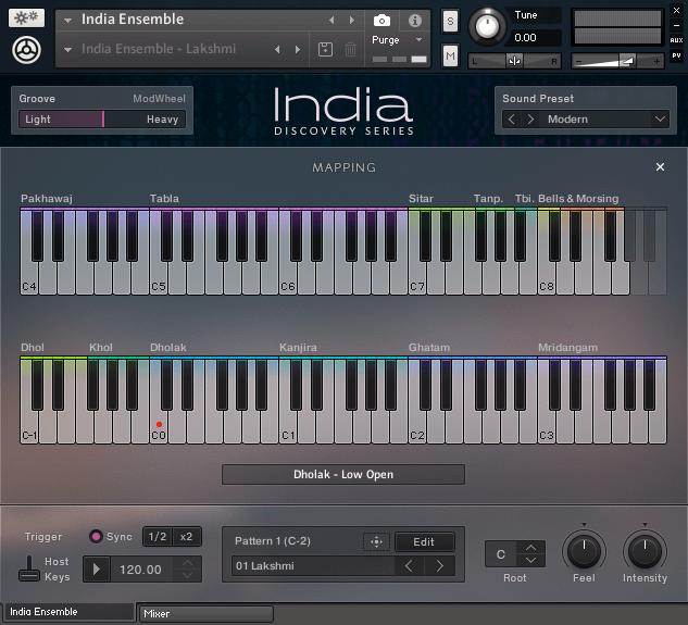 NI_India_Ensemble-Help