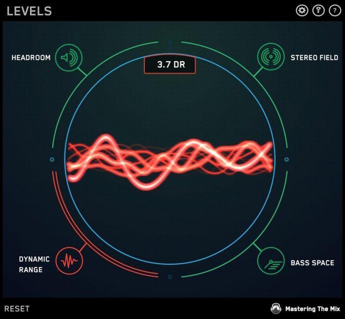 Mastering The Mix Levels dynamic range
