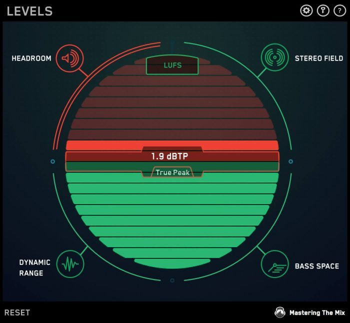 Mastering The Mix Levels headroom