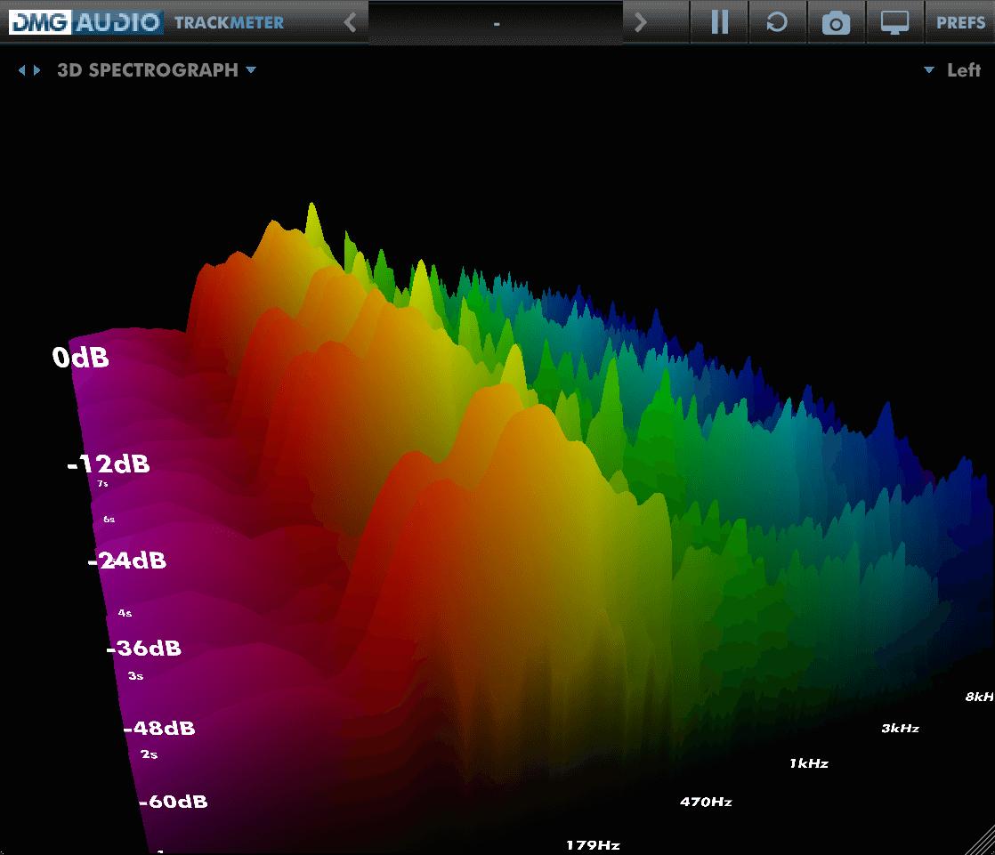 DMG Audio TrackMeter