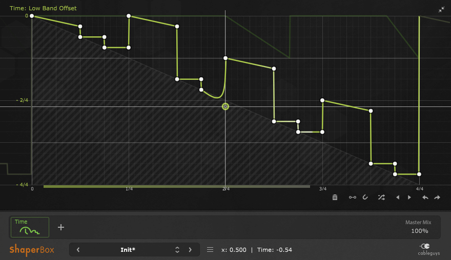 Cableguys ShaperBox wave editor