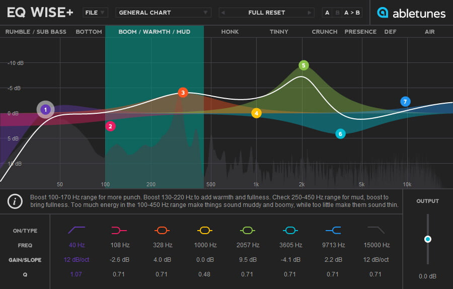 Abletunes EQ WISE+ plugin parametric equalizer released