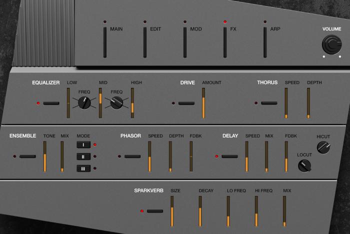FMX-4op FX GUI