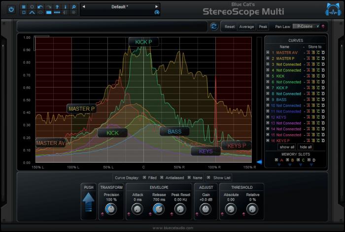 Blue Cat's StereoScope Multi Preview