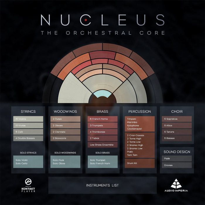 Audio Imperia Nuclues instruments