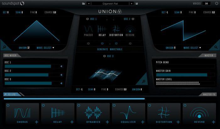 SoundSpot Union