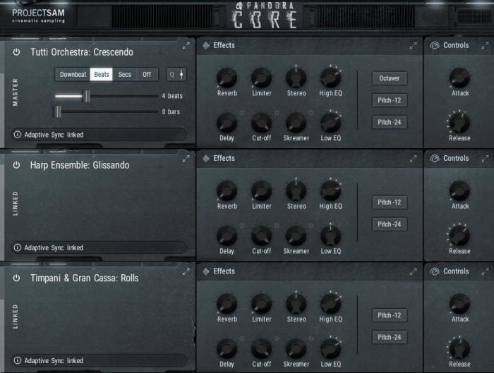 ProjectSAM Pandora Core